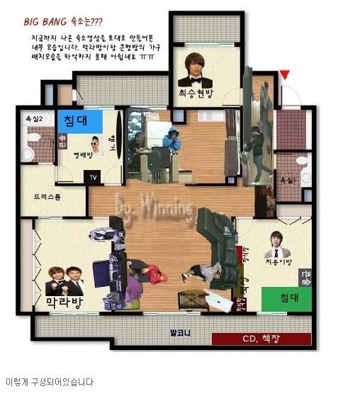 Pics Big Bang S Apartment New Bang Pics Hotspicykimchi